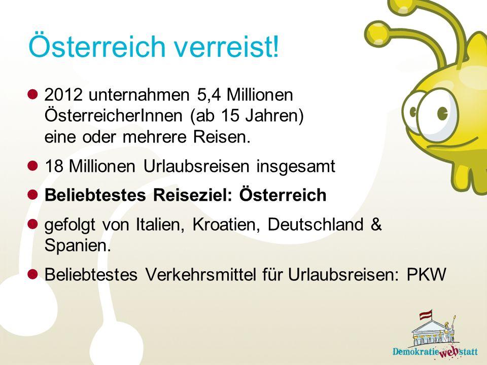 2012 unternahmen 5,4 Millionen ÖsterreicherInnen (ab 15 Jahren) eine oder mehrere Reisen. 18 Millionen Urlaubsreisen insgesamt Beliebtestes Reiseziel: