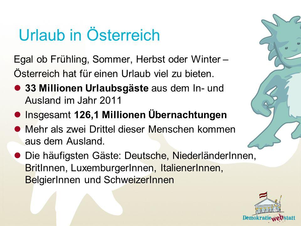Urlaub in Österreich Unsere 9 Bundesländer im Urlaubs-Ranking: 1.Kärnten 28% der UrlauberInnen 2.Steiermark 18 % 3.Tirol 17 % 4.Burgenland 10 % 5.Vorarlberg 9 % 6.Niederösterreich 8 % 7.Salzburg 6 % 8.Oberösterreich 3 % 9.Wien 1 %