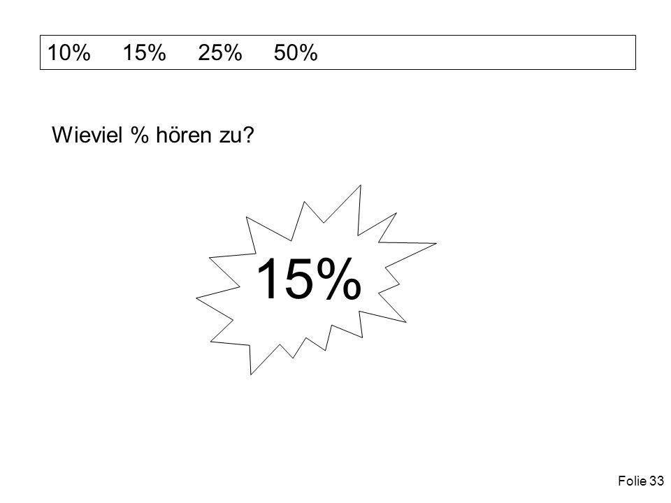 Folie 33 10% 15% 25% 50% Wieviel % hören zu 15%