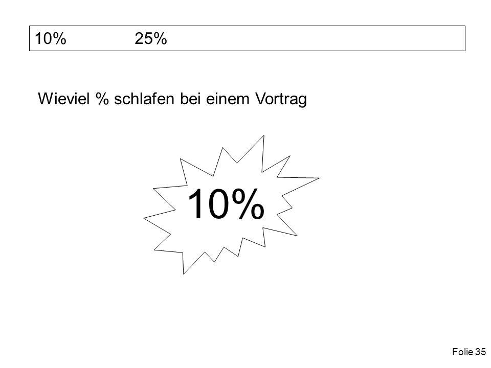 Folie 35 10% 25% Wieviel % schlafen bei einem Vortrag 10%