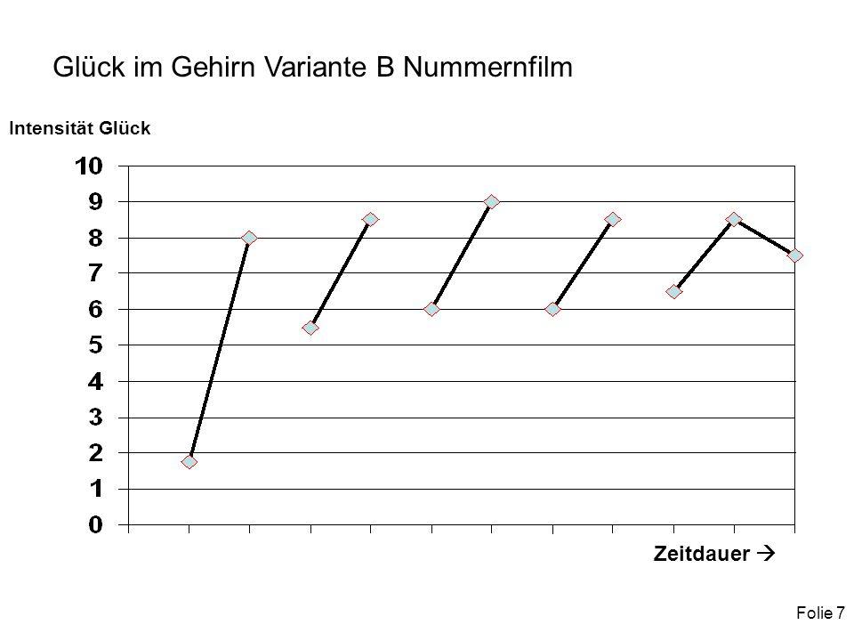 Folie 48 Wie immer hat Neckermann die Lösung Dinner Cancelling Energie + 30%
