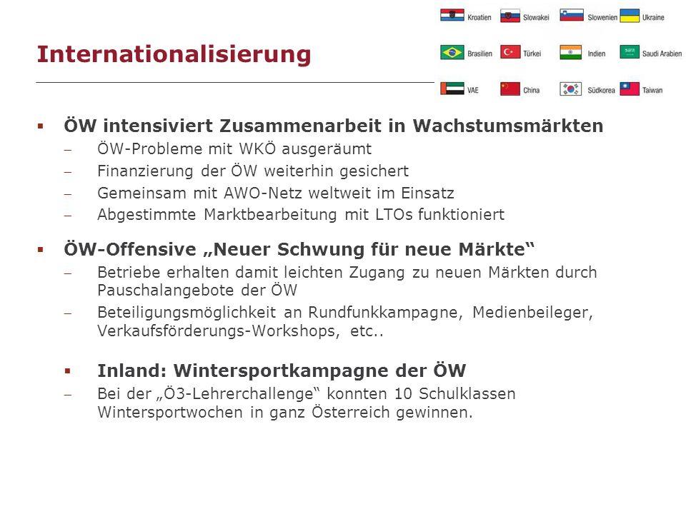 Internationalisierung ÖW intensiviert Zusammenarbeit in Wachstumsmärkten ÖW-Probleme mit WKÖ ausgeräumt Finanzierung der ÖW weiterhin gesichert Gemein