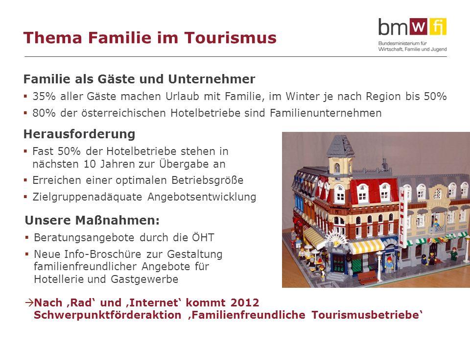 Familie als Gäste und Unternehmer 35% aller Gäste machen Urlaub mit Familie, im Winter je nach Region bis 50% 80% der österreichischen Hotelbetriebe s