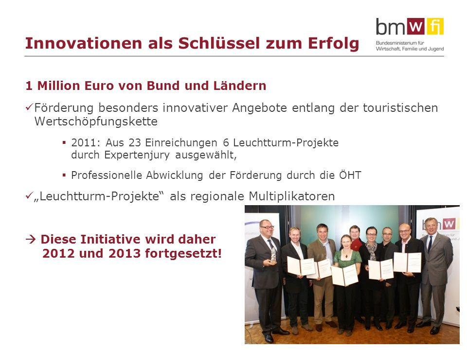 Innovationen als Schlüssel zum Erfolg 1 Million Euro von Bund und Ländern Förderung besonders innovativer Angebote entlang der touristischen Wertschöp