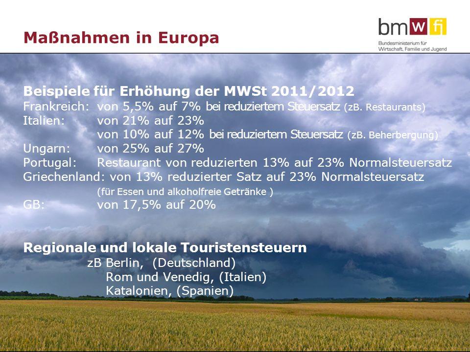 Maßnahmen in Europa 6 Beispiele für Erhöhung der MWSt 2011/2012 Frankreich: von 5,5% auf 7% bei reduziertem Steuersatz (zB. Restaurants) Italien: von