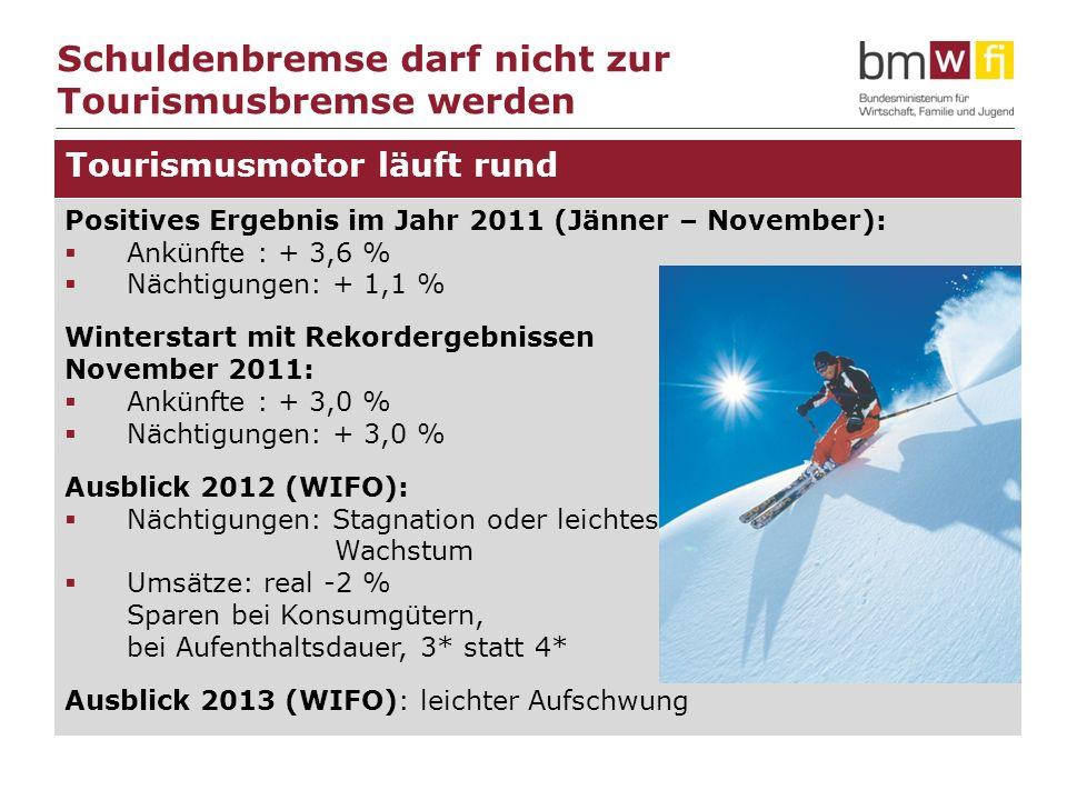Tourismusmotor läuft rund Positives Ergebnis im Jahr 2011 (Jänner – November): Ankünfte : + 3,6 % Nächtigungen: + 1,1 % Winterstart mit Rekordergebnis
