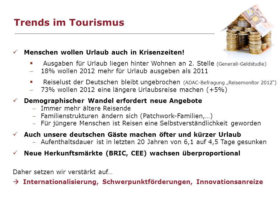 Menschen wollen Urlaub auch in Krisenzeiten! Ausgaben für Urlaub liegen hinter Wohnen an 2. Stelle (Generali-Geldstudie) 18% wollen 2012 mehr für Urla