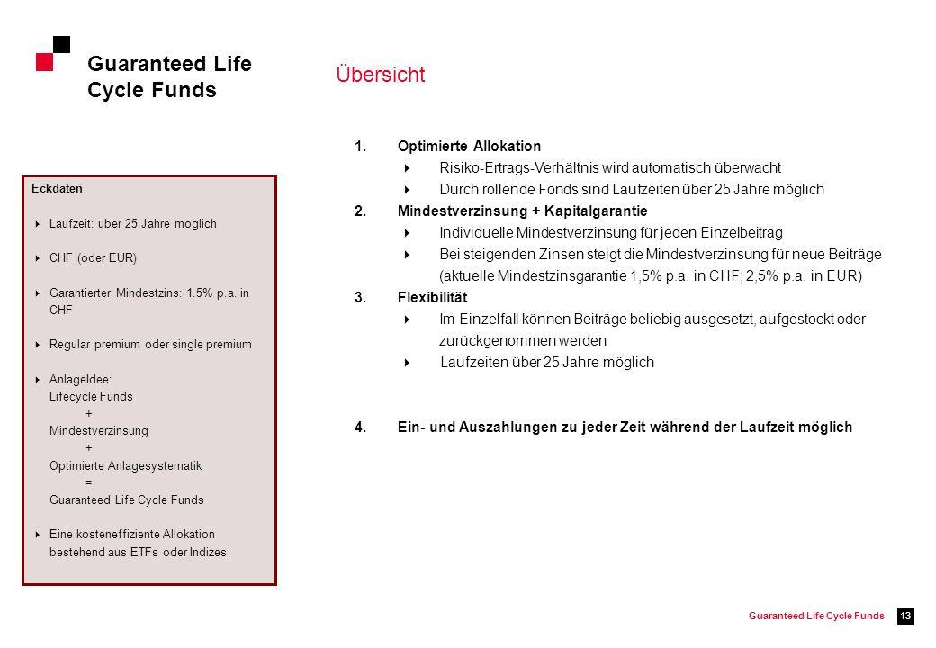 13 Guaranteed Life Cycle Funds Eckdaten Laufzeit: über 25 Jahre möglich CHF (oder EUR) Garantierter Mindestzins: 1.5% p.a. in CHF Regular premium oder
