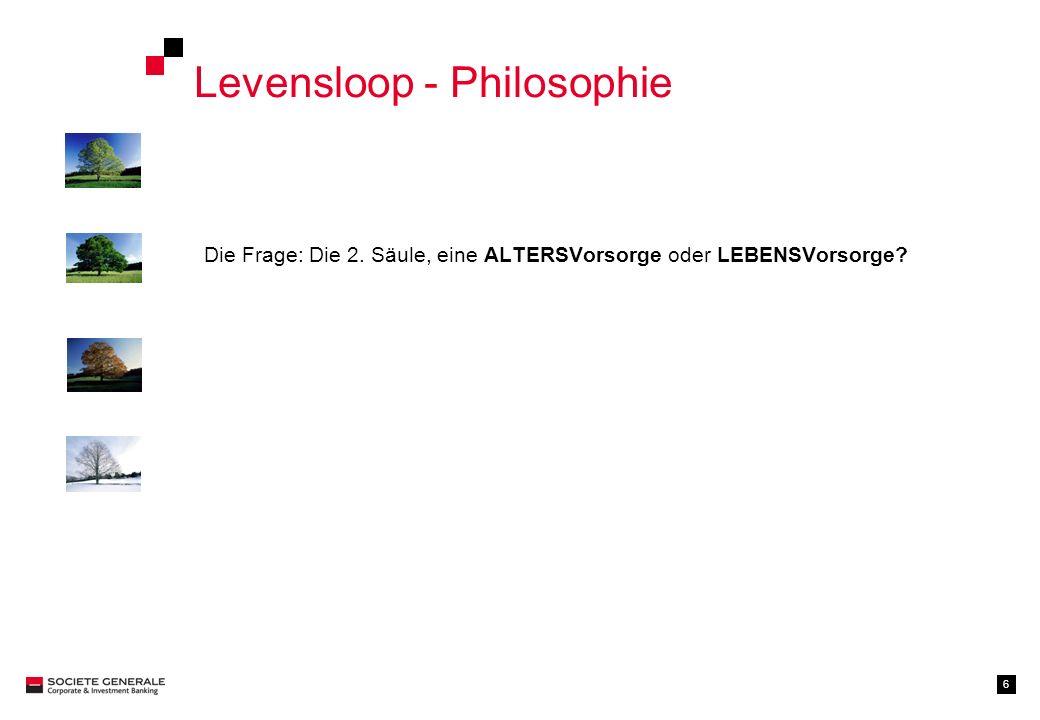 6 Levensloop - Philosophie Die Frage: Die 2. Säule, eine ALTERSVorsorge oder LEBENSVorsorge?