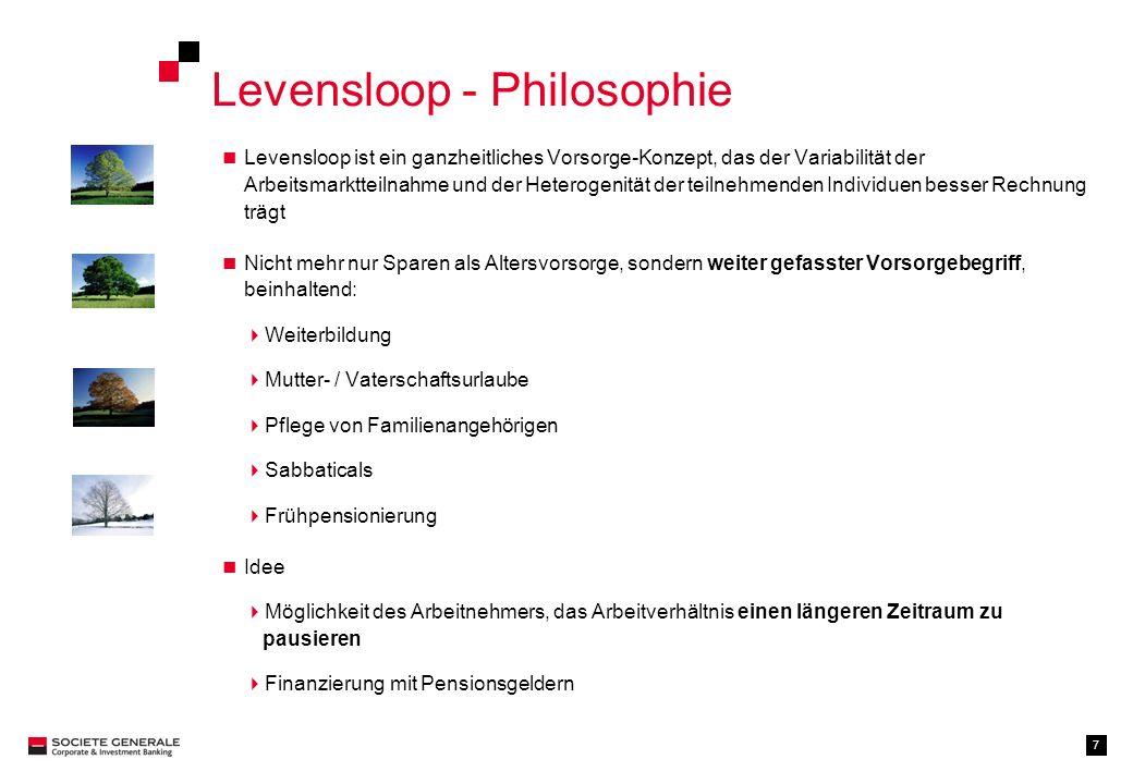 7 Levensloop - Philosophie Levensloop ist ein ganzheitliches Vorsorge-Konzept, das der Variabilität der Arbeitsmarktteilnahme und der Heterogenität de