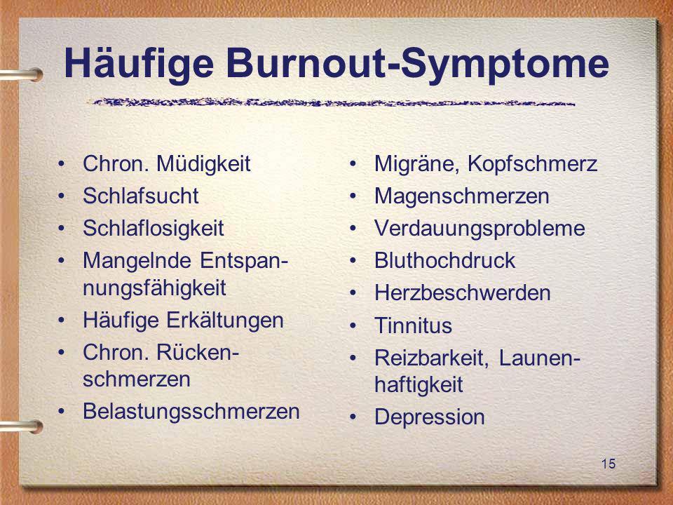 Häufige Burnout-Symptome Chron.