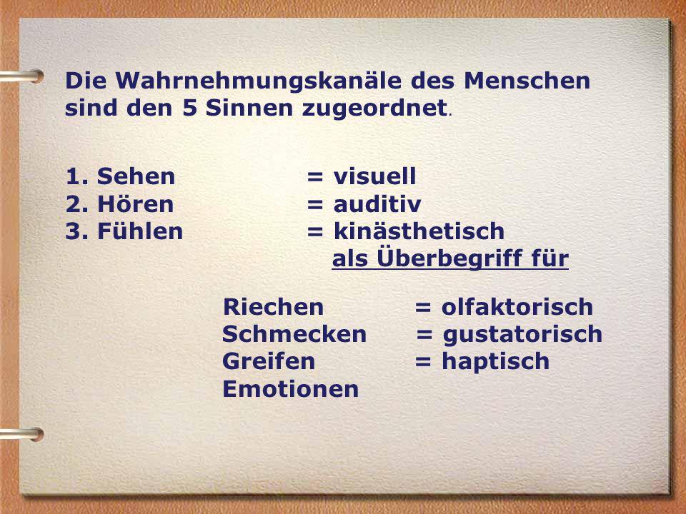 Die Wahrnehmungskanäle des Menschen sind den 5 Sinnen zugeordnet.
