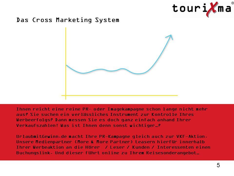 5 Das Cross Marketing System Ihnen reicht eine reine PR- oder Imagekampagne schon lange nicht mehr aus? Sie suchen ein verlässliches Instrument zur Ko