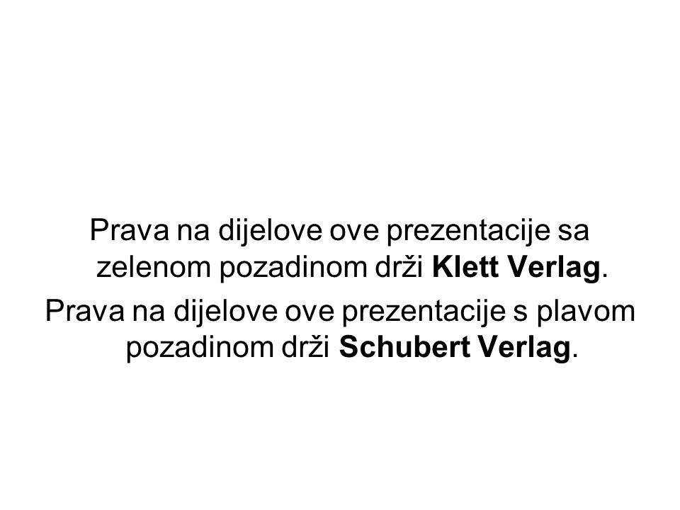Prava na dijelove ove prezentacije sa zelenom pozadinom drži Klett Verlag.