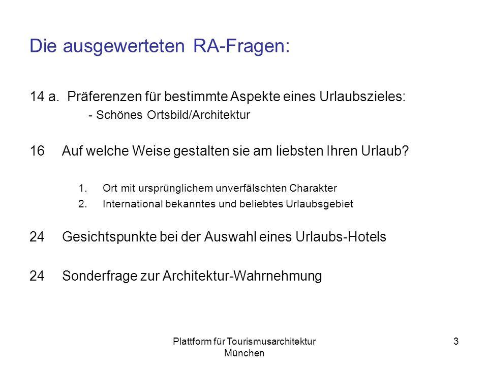 Plattform für Tourismusarchitektur München 3 Die ausgewerteten RA-Fragen: 14 a.