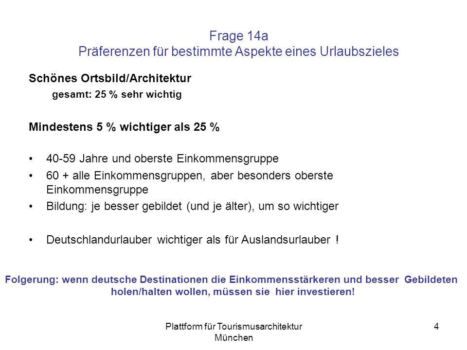 Plattform für Tourismusarchitektur München 4 Frage 14a Präferenzen für bestimmte Aspekte eines Urlaubszieles Schönes Ortsbild/Architektur gesamt: 25 % sehr wichtig Mindestens 5 % wichtiger als 25 % 40-59 Jahre und oberste Einkommensgruppe 60 + alle Einkommensgruppen, aber besonders oberste Einkommensgruppe Bildung: je besser gebildet (und je älter), um so wichtiger Deutschlandurlauber wichtiger als für Auslandsurlauber .