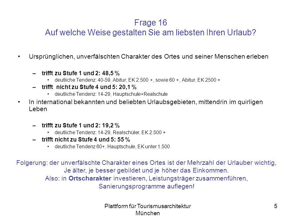 Plattform für Tourismusarchitektur München 5 Frage 16 Auf welche Weise gestalten Sie am liebsten Ihren Urlaub.