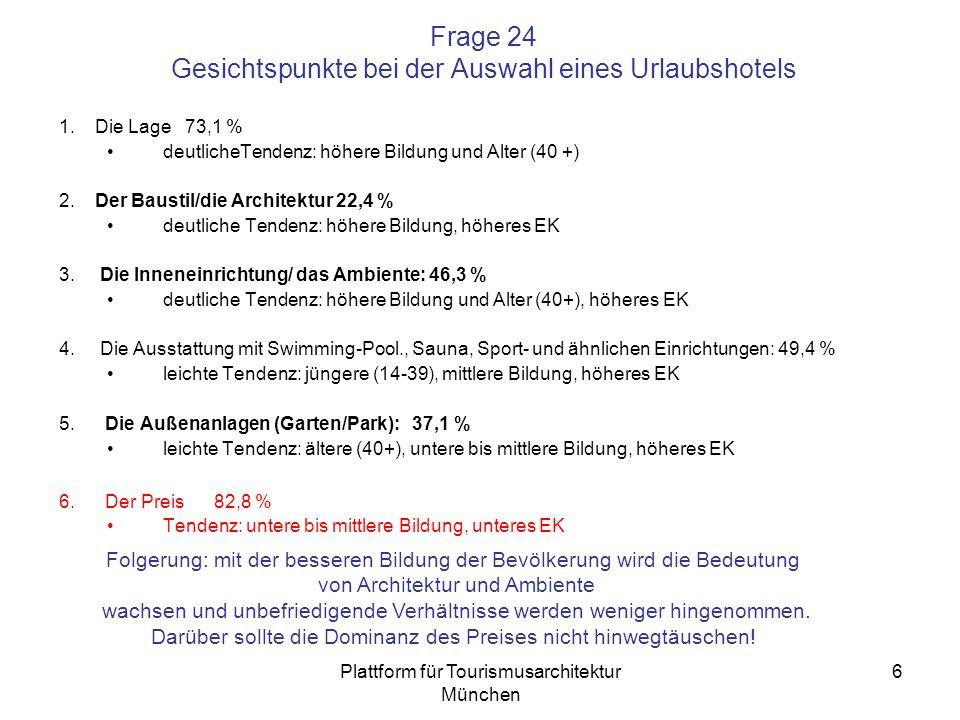 Plattform für Tourismusarchitektur München 6 Frage 24 Gesichtspunkte bei der Auswahl eines Urlaubshotels 1.