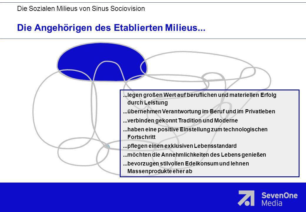 Durchschnittliche Sehdauer in Minuten Fernsehnutzung allgemein Basis: Erwachsene ab 14 Jahre, BRD gesamt, Alle Fernsehhaushalte (D) Quelle: AGF/GfK Fernsehforschung, pc#tv, Sinus Sociovision Heidelberg, 1.1.