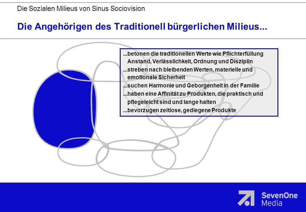 Marktanteilsaffinität Sat.1 Basis: Erwachsene ab 14 Jahre, BRD gesamt, Alle Fernsehhaushalte (D) Quelle: AGF/GfK Fernsehforschung, pc#tv, Sinus Sociovision Heidelberg, 1.1.