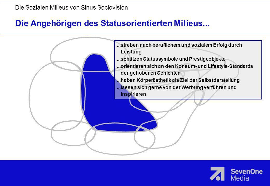 Marktanteilsaffinität RTL Basis: Erwachsene ab 14 Jahre, BRD gesamt, Alle Fernsehhaushalte (D) Quelle: AGF/GfK Fernsehforschung, pc#tv, Sinus Sociovision Heidelberg, 1.1.