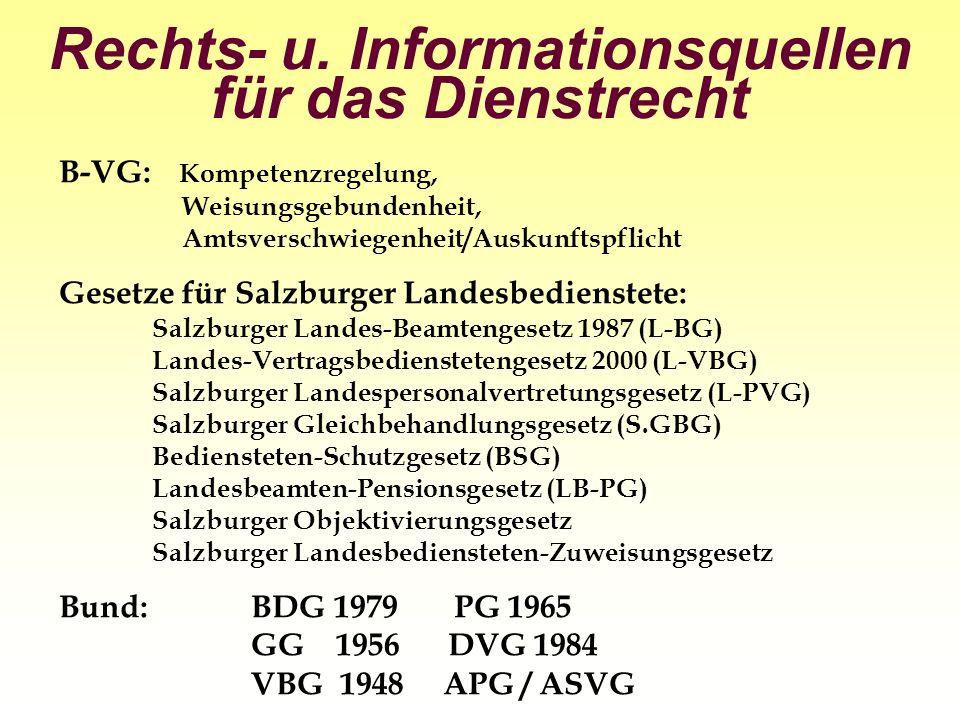 B-VG: Kompetenzregelung, Weisungsgebundenheit, Amtsverschwiegenheit/Auskunftspflicht Gesetze für Salzburger Landesbedienstete: Salzburger Landes-Beamt