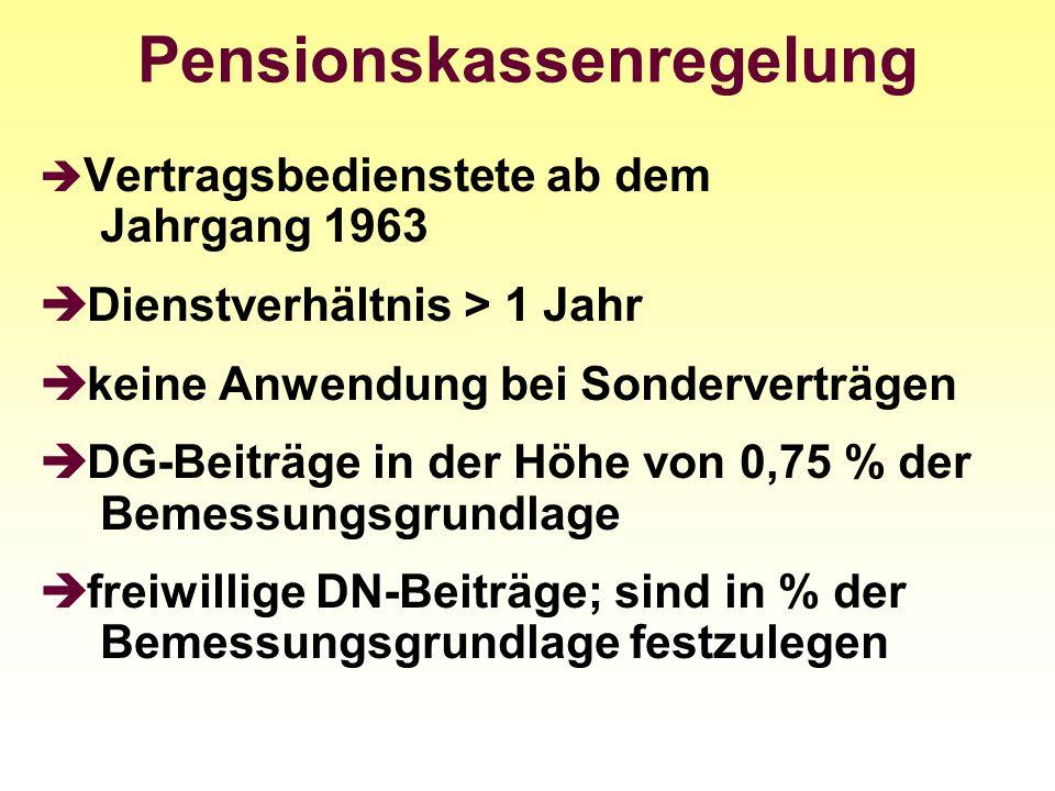 Pensionskassenregelung Vertragsbedienstete ab dem Jahrgang 1963 Dienstverhältnis > 1 Jahr keine Anwendung bei Sonderverträgen DG-Beiträge in der Höhe
