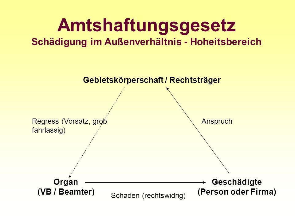Amtshaftungsgesetz Schädigung im Außenverhältnis - Hoheitsbereich Gebietskörperschaft / Rechtsträger Organ (VB / Beamter) Geschädigte (Person oder Fir