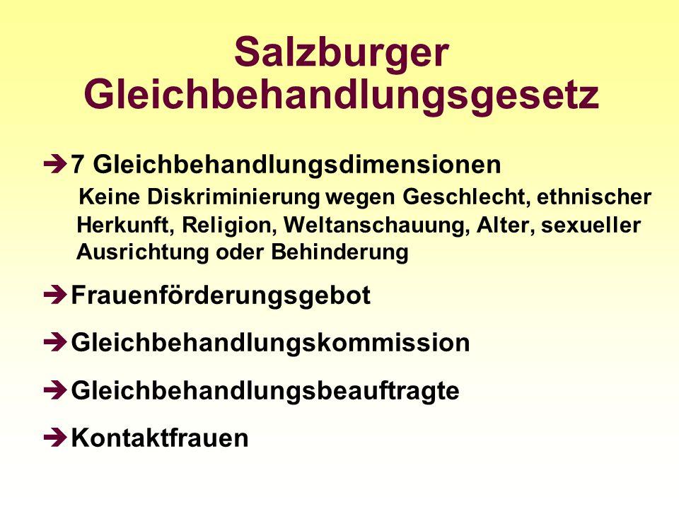 Salzburger Gleichbehandlungsgesetz 7 Gleichbehandlungsdimensionen Keine Diskriminierung wegen Geschlecht, ethnischer Herkunft, Religion, Weltanschauun