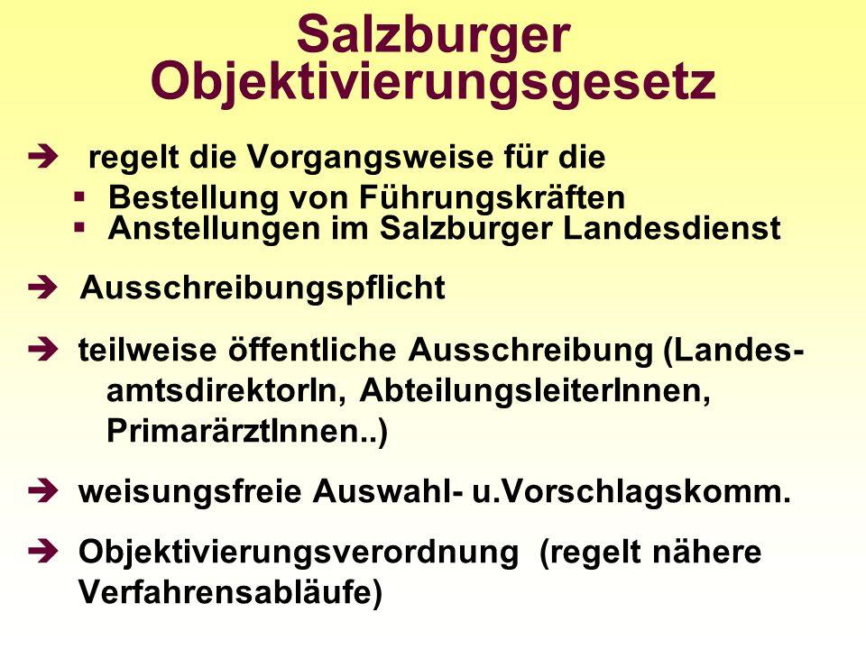 Salzburger Objektivierungsgesetz regelt die Vorgangsweise für die Bestellung von Führungskräften Anstellungen im Salzburger Landesdienst Ausschreibung