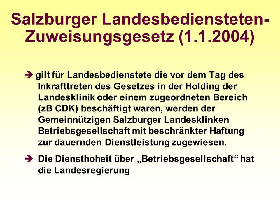Salzburger Landesbediensteten- Zuweisungsgesetz (1.1.2004) gilt für Landesbedienstete die vor dem Tag des Inkrafttreten des Gesetzes in der Holding de