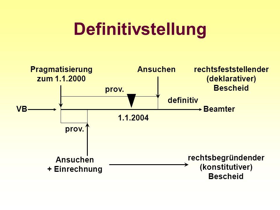 Definitivstellung Pragmatisierung zum 1.1.2000 Ansuchenrechtsfeststellender (deklarativer) Bescheid VBBeamter 1.1.2004 prov. definitiv prov. Ansuchen