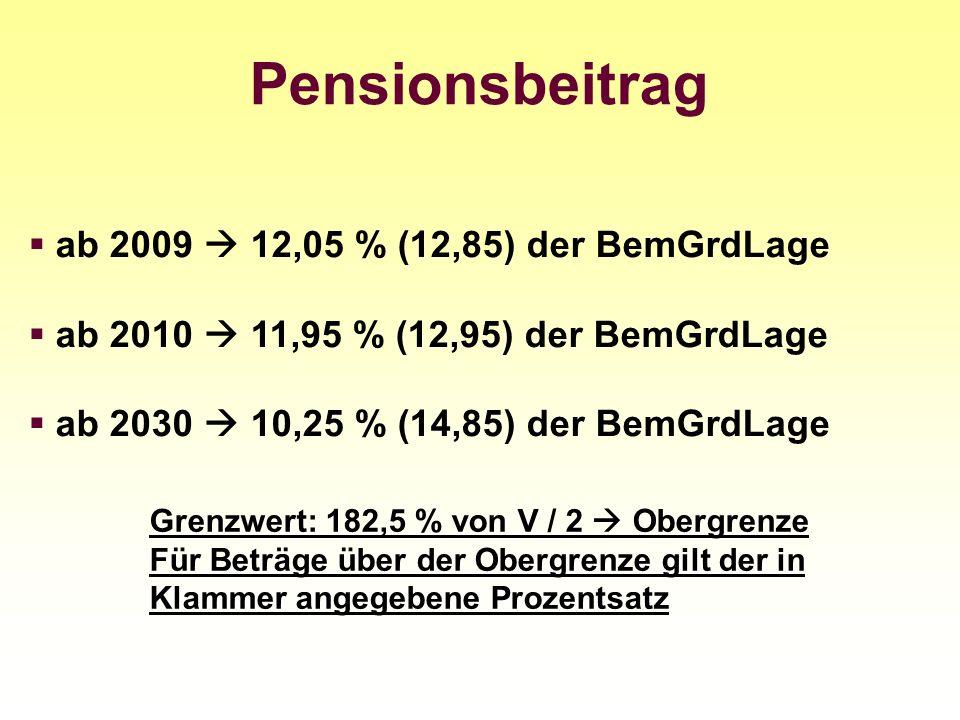 Pensionsbeitrag ab 2009 12,05 % (12,85) der BemGrdLage ab 2010 11,95 % (12,95) der BemGrdLage ab 2030 10,25 % (14,85) der BemGrdLage Grenzwert: 182,5