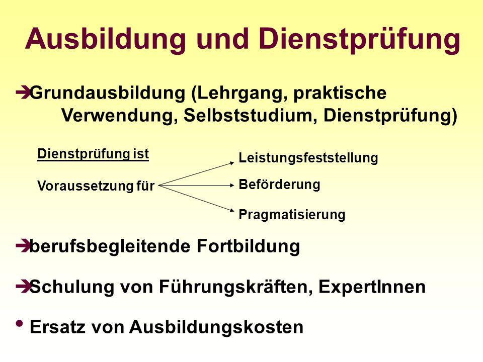Ausbildung und Dienstprüfung Grundausbildung (Lehrgang, praktische Verwendung, Selbststudium, Dienstprüfung) berufsbegleitende Fortbildung Schulung vo