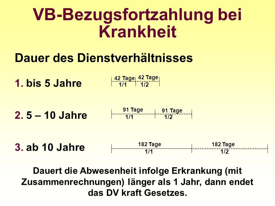 VB-Bezugsfortzahlung bei Krankheit bis 5 Jahre 5 – 10 Jahre ab 10 Jahre Dauert die Abwesenheit infolge Erkrankung (mit Zusammenrechnungen) länger als