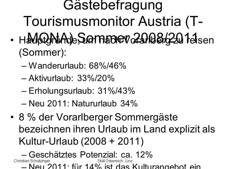 Skål Österreich, LinzChristian Schützinger Gästebefragung Tourismusmonitor Austria (T- MONA) Sommer 2008/2011 Hauptgründe, um nach Vorarlberg zu reisen (Sommer): –Wanderurlaub: 68%/46% –Aktivurlaub: 33%/20% –Erholungsurlaub: 31%/43% –Neu 2011: Natururlaub 34% 8 % der Vorarlberger Sommergäste bezeichnen ihren Urlaub im Land explizit als Kultur-Urlaub (2008 + 2011) –Geschätztes Potenzial: ca.