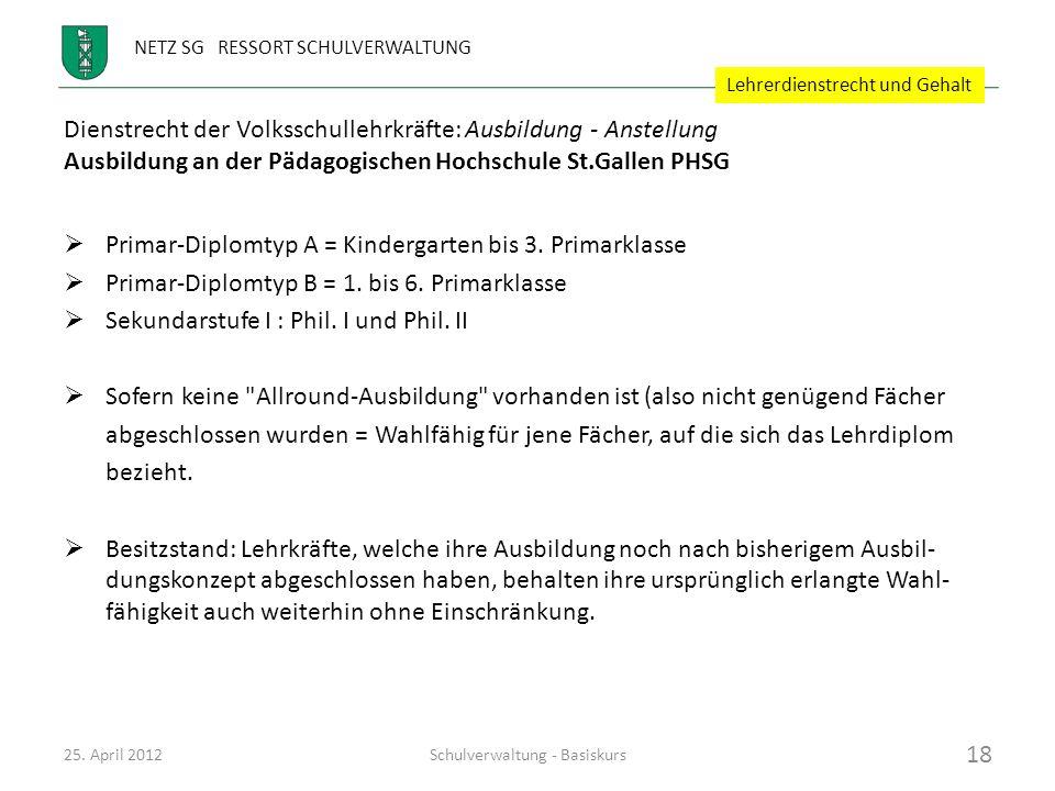 NETZ SG RESSORT SCHULVERWALTUNG Dienstrecht der Volksschullehrkräfte: Ausbildung - Anstellung Ausbildung an der Pädagogischen Hochschule St.Gallen PHS