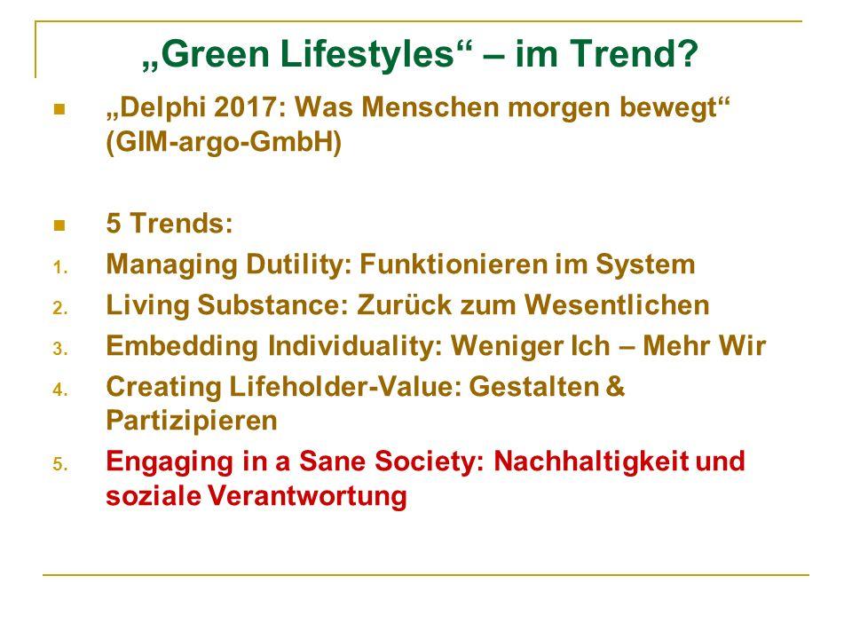 Green Lifestyles – im Trend? Delphi 2017: Was Menschen morgen bewegt (GIM-argo-GmbH) 5 Trends: 1. Managing Dutility: Funktionieren im System 2. Living