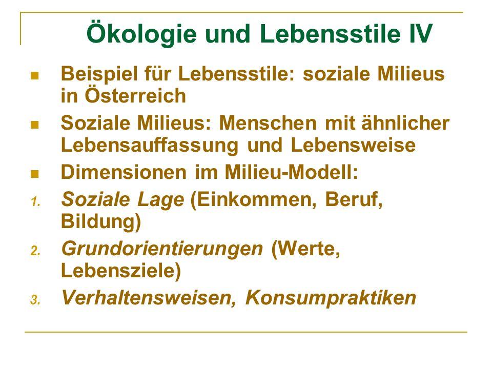 Ökologie und Lebensstile IV Beispiel für Lebensstile: soziale Milieus in Österreich Soziale Milieus: Menschen mit ähnlicher Lebensauffassung und Leben