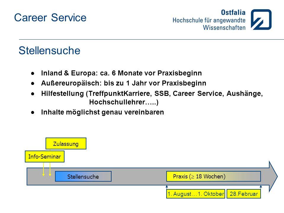 Career Service Stellensuche Inland & Europa: ca.