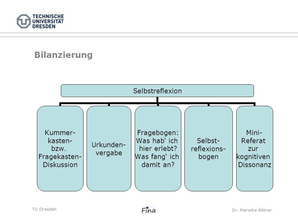 TU DresdenCarolin Frank Selbstreflexion Kummer- kasten- bzw. Fragekasten- Diskussion Urkunden- vergabe Fragebogen: Was hab ich hier erlebt? Was fang i