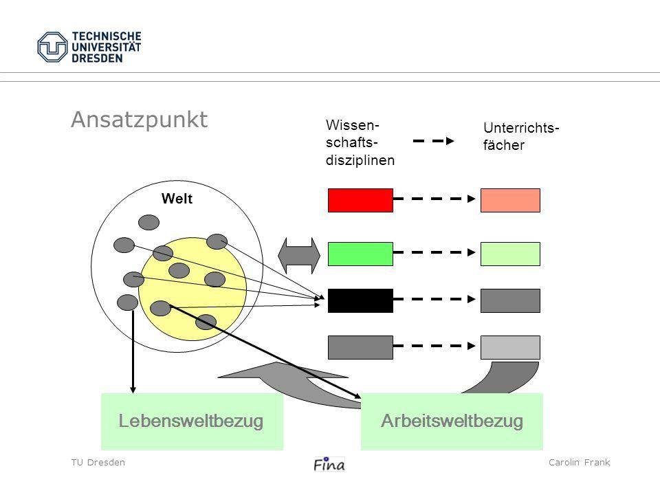 TU DresdenCarolin Frank Abbau von Technikdistanz Berufsorientierung .