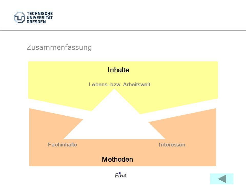 TU DresdenCarolin Frank Zusammenfassung Lebens- bzw. Arbeitswelt InteressenFachinhalte Inhalte Methoden