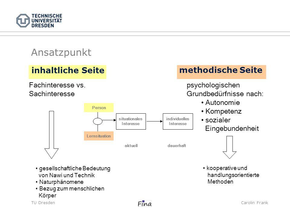 TU DresdenCarolin Frank Welt Wissen- schafts- disziplinen Unterrichts- fächer Ansatzpunkt LebensweltbezugArbeitsweltbezug