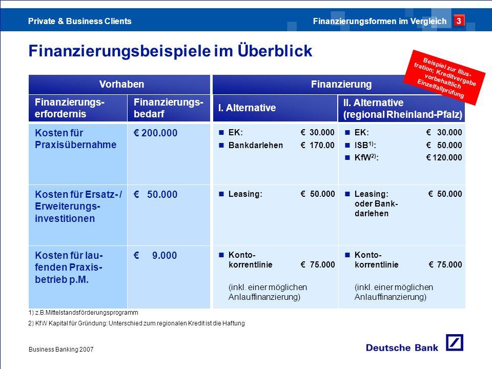 Private & Business Clients Business Banking 2007 Finanzierungsbeispiele im Überblick Finanzierungs- erfordernis Finanzierungs- bedarf Kosten für Praxi