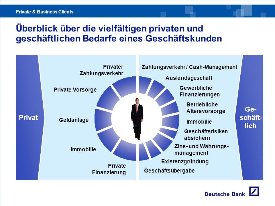 Private & Business Clients Ge- schäft- lich Überblick über die vielfältigen privaten und geschäftlichen Bedarfe eines Geschäftskunden Privater Zahlung