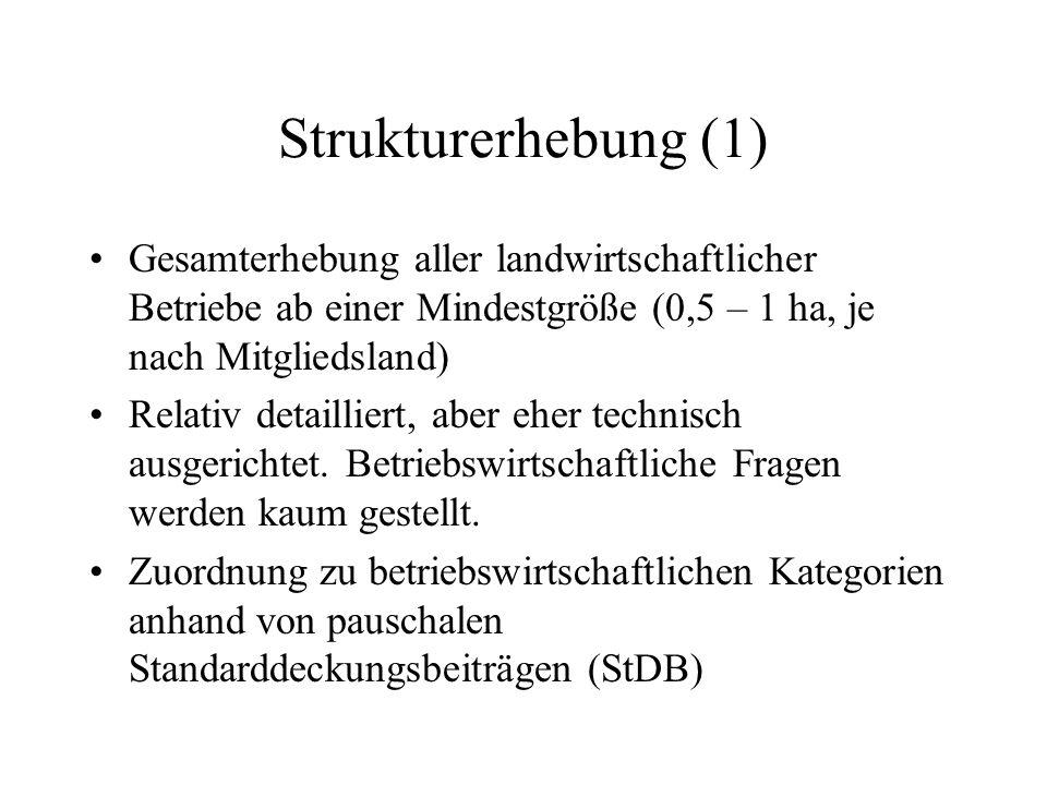 Strukturerhebung (1) Gesamterhebung aller landwirtschaftlicher Betriebe ab einer Mindestgröße (0,5 – 1 ha, je nach Mitgliedsland) Relativ detailliert,