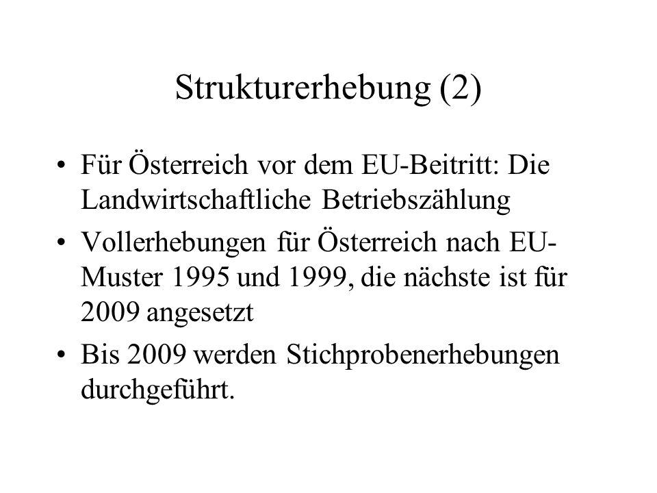 Strukturerhebung (2) Für Österreich vor dem EU-Beitritt: Die Landwirtschaftliche Betriebszählung Vollerhebungen für Österreich nach EU- Muster 1995 un