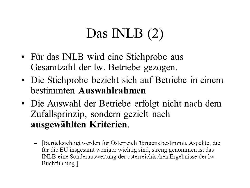 Das INLB (2) Für das INLB wird eine Stichprobe aus Gesamtzahl der lw. Betriebe gezogen. Die Stichprobe bezieht sich auf Betriebe in einem bestimmten A