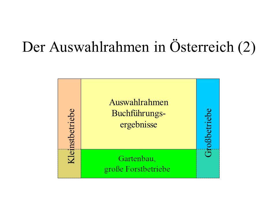 Der Auswahlrahmen in Österreich (2) Auswahlrahmen Buchführungs- ergebnisse Gartenbau, große Forstbetriebe Großbetriebe Kleinstbetriebe